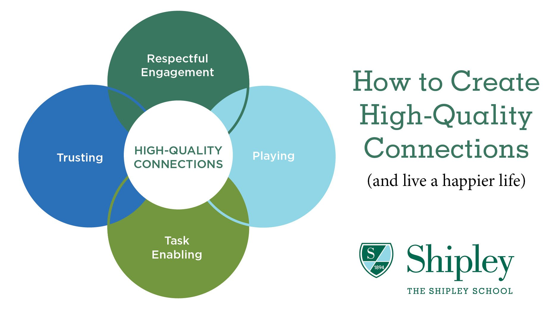 How to Create High-Quality Connections